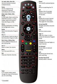 Remote-704x1024-704x1024